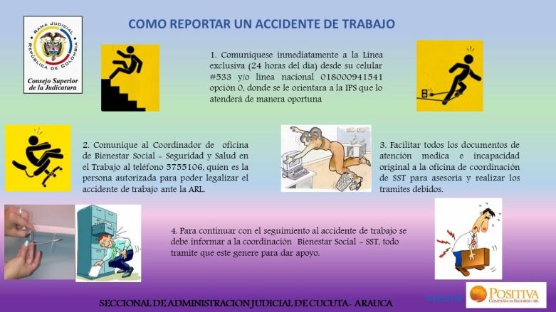 CAMPAÑA - Cómo reportar un accidente de trabajo